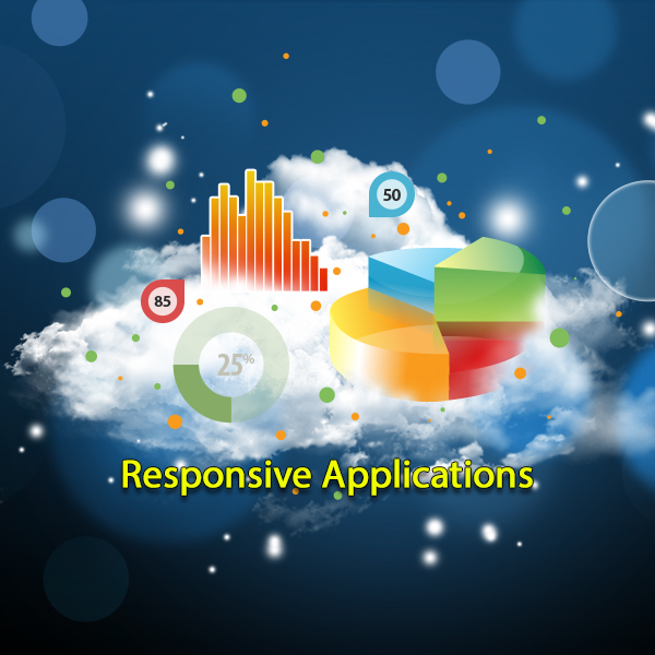 Responsive web design at New York City Webmaster